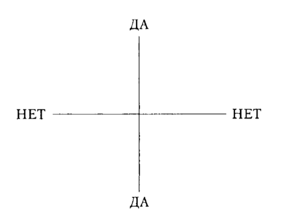 Рис. 2. Схема маятника